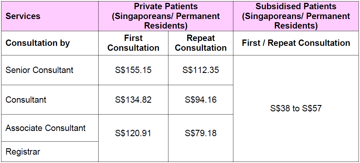 nhcs outpatient charges
